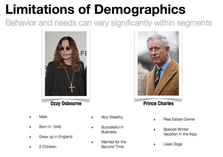 Limitation of Demographics