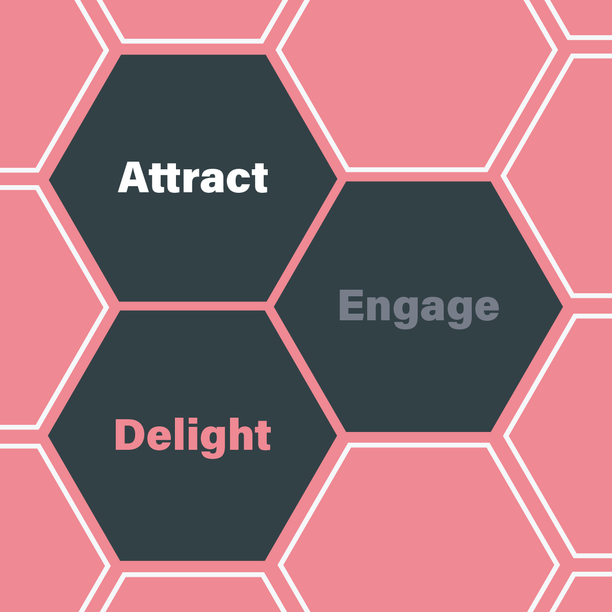 Attract, Engage, Delight